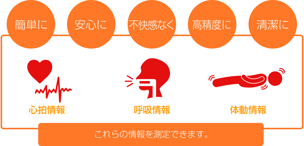 enable_main